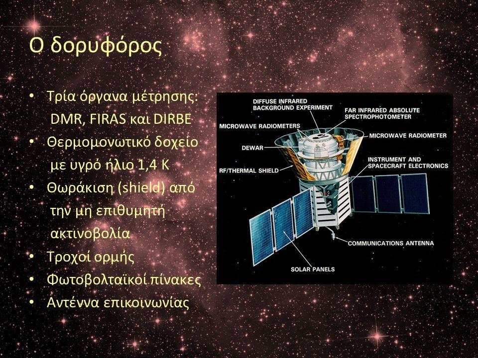 Ο δορυφόρος • Τρία όργανα μέτρησης: DMR, FIRAS και DIRBE • Θερμομονωτικό δοχείο με υγρό ήλιο 1,4 Κ • Θωράκιση (shield) από την μη επιθυμητή ακτινοβολί