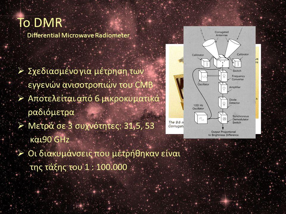 Το FIRAS Far-InfraRed Absolute Spectrophotometer • Μέτρηση της ομοιότητας του CMB με μέλαν σώμα και της θερμοκρασίας του • Βασίζεται στη συμβολή δύο Η-Μ κυμάτων • Περιλαμβάνει μία κλειστή κοιλότητα που προσομοιάζει μέλαν σώμα • Η θερμοκρασία μετρήθηκε 2,725±0,002 Κ