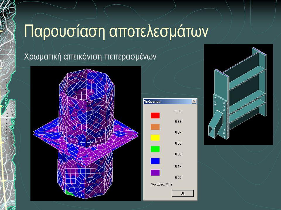 Παρουσίαση αποτελεσμάτων Χρωματική απεικόνιση πεπερασμένων