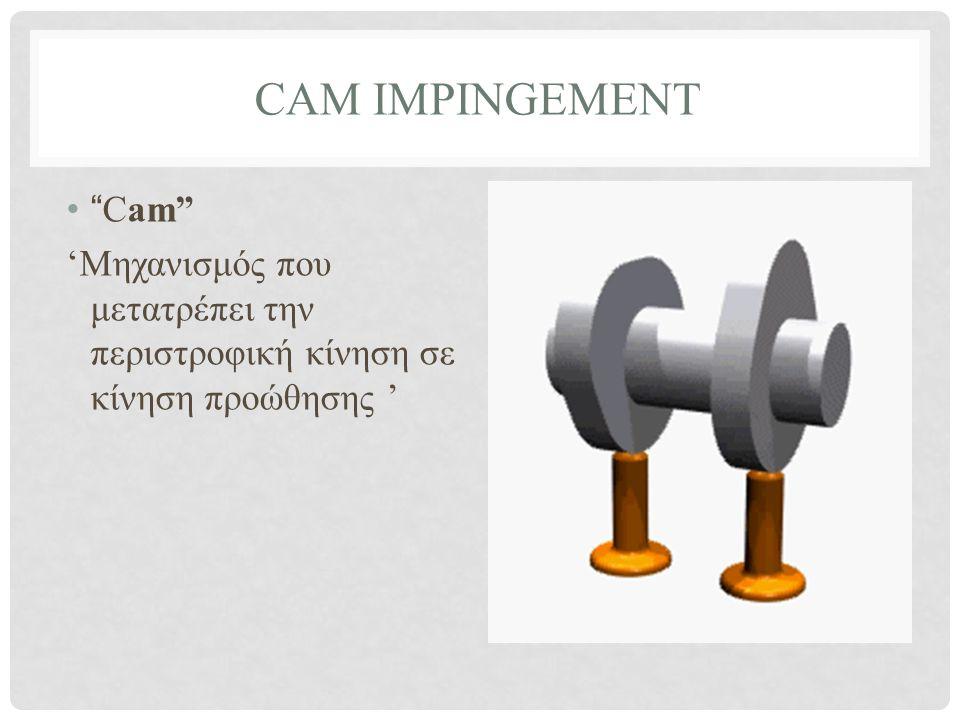 CAM IMPINGEMENT • Cam 'Μηχανισμός που μετατρέπει την περιστροφική κίνηση σε κίνηση προώθησης '