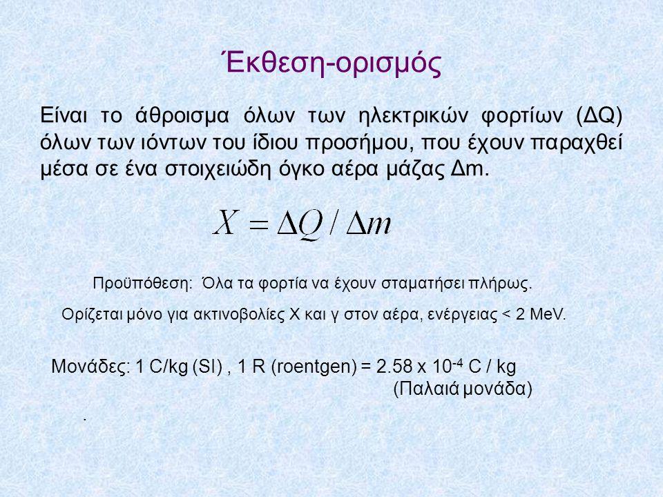 Έκθεση-ορισμός Eίναι το άθροισμα όλων των ηλεκτρικών φορτίων (ΔQ) όλων των ιόντων του ίδιου πρoσήμου, που έχουν παραχθεί μέσα σε ένα στοιχειώδη όγκο αέρα μάζας Δm.