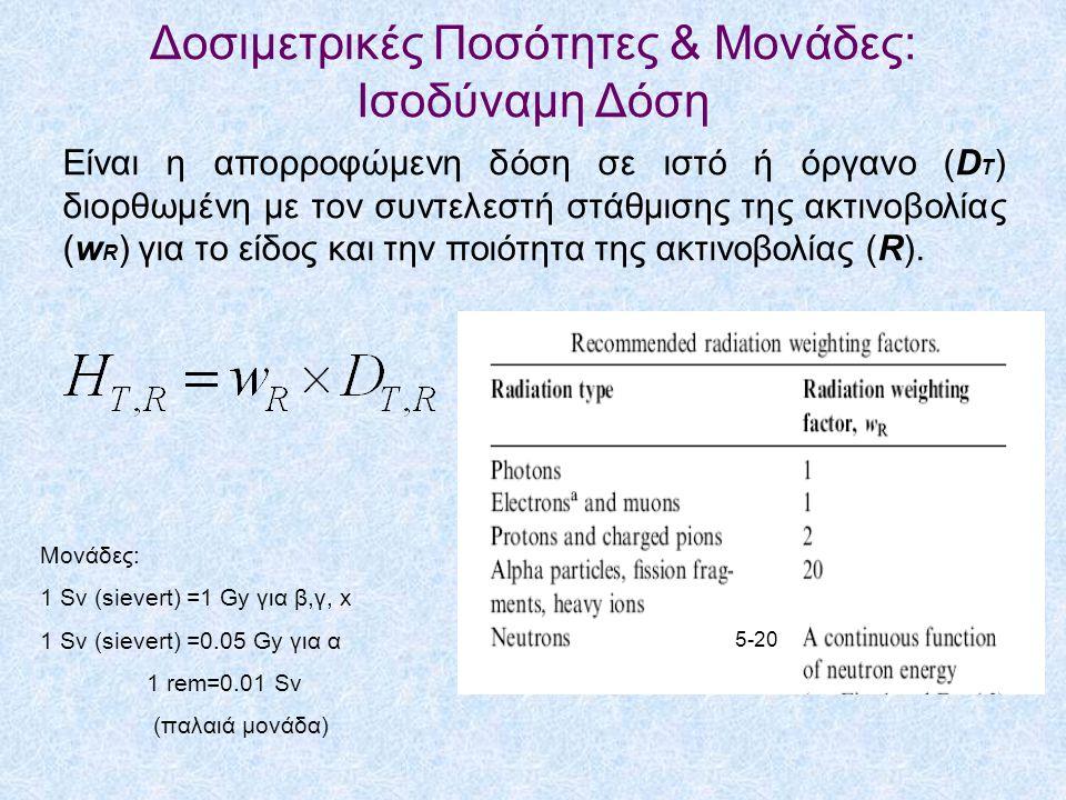 Δοσιμετρικές Ποσότητες & Μονάδες: Ισοδύναμη Δόση Είναι η απορροφώμενη δόση σε ιστό ή όργανο (D T ) διορθωμένη με τον συντελεστή στάθμισης της ακτινοβολίας (w R ) για το είδος και την ποιότητα της ακτινοβολίας (R).