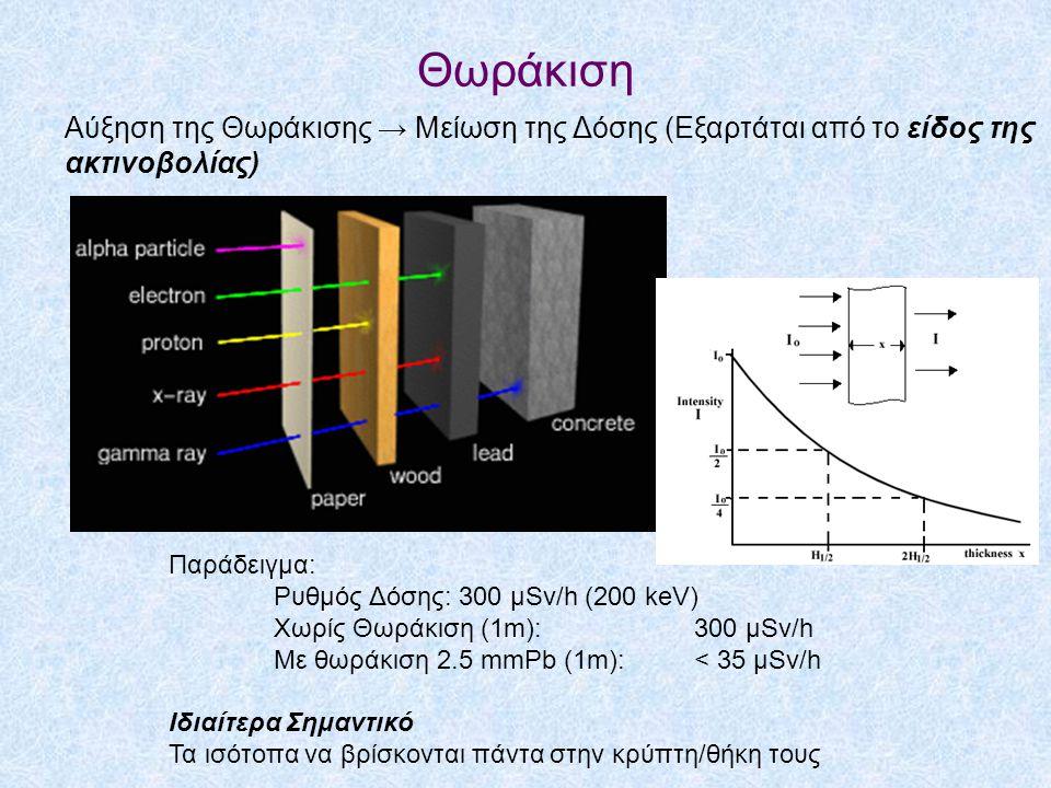 Θωράκιση Αύξηση της Θωράκισης → Μείωση της Δόσης (Εξαρτάται από το είδος της ακτινοβολίας) Παράδειγμα: Ρυθμός Δόσης: 300 μSv/h (200 keV) Χωρίς Θωράκιση (1m): 300 μSv/h Με θωράκιση 2.5 mmPb (1m): < 35 μSv/h Ιδιαίτερα Σημαντικό Τα ισότοπα να βρίσκονται πάντα στην κρύπτη/θήκη τους
