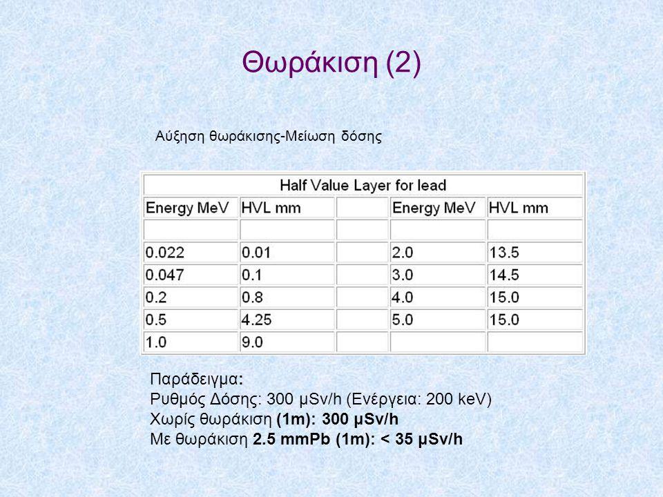 Θωράκιση (2) Αύξηση θωράκισης-Μείωση δόσης Παράδειγμα: Ρυθμός Δόσης: 300 μSv/h (Ενέργεια: 200 keV) Χωρίς θωράκιση (1m): 300 μSv/h Με θωράκιση 2.5 mmPb (1m): < 35 μSv/h