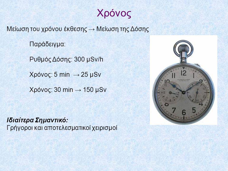 Χρόνος Μείωση του χρόνου έκθεσης → Μείωση της Δόσης Παράδειγμα: Ρυθμός Δόσης: 300 μSv/h Χρόνος: 5 min → 25 μSv Χρόνος: 30 min → 150 μSv Ιδιαίτερα Σημαντικό: Γρήγοροι και αποτελεσματικοί χειρισμοί