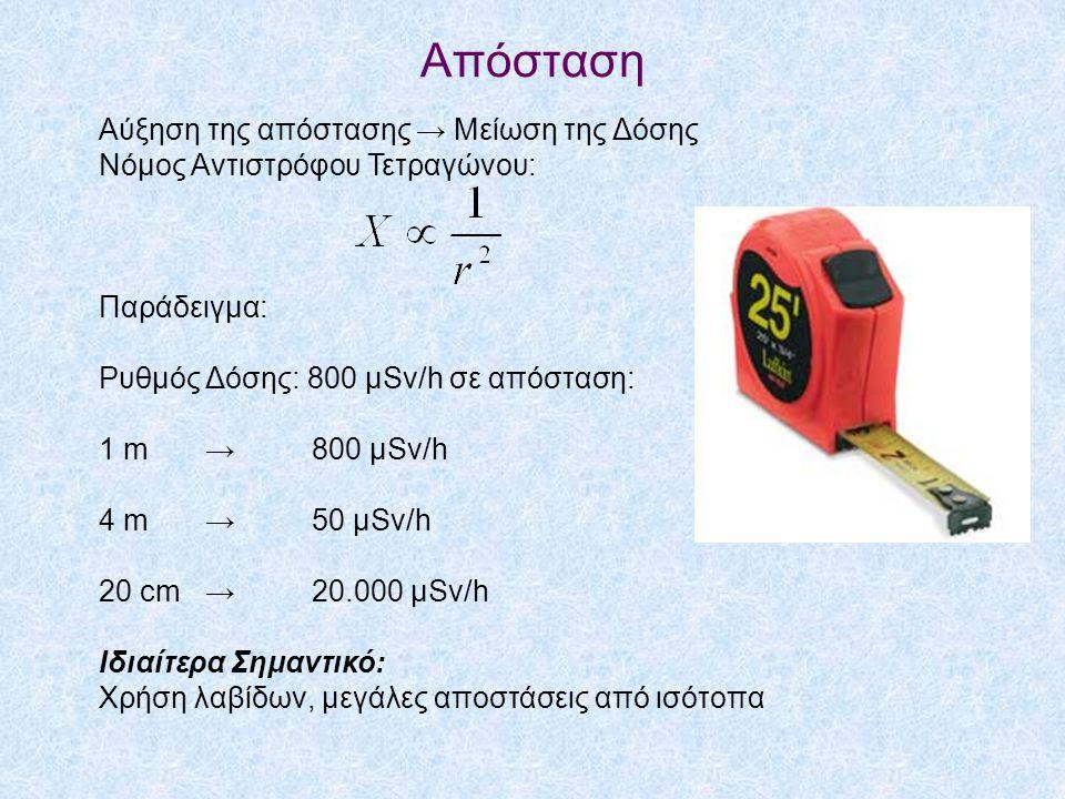 Απόσταση Αύξηση της απόστασης → Μείωση της Δόσης Νόμος Αντιστρόφου Τετραγώνου: Παράδειγμα: Ρυθμός Δόσης: 800 μSv/h σε απόσταση: 1 m → 800 μSv/h 4 m → 50 μSv/h 20 cm → 20.000 μSv/h Ιδιαίτερα Σημαντικό: Χρήση λαβίδων, μεγάλες αποστάσεις από ισότοπα