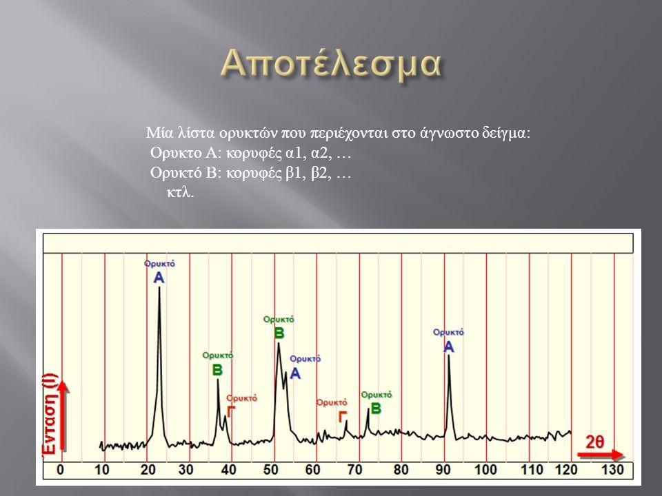 Μία λίστα ορυκτών που περιέχονται στο άγνωστο δείγμα : Ορυκτο Α : κορυφές α 1, α 2, … Ορυκτό Β : κορυφές β 1, β 2, … κτλ.