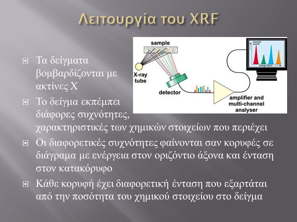  Τα δείγματα βομβαρδίζονται με ακτίνες Χ  Το δείγμα εκπέμπει διάφορες συχνότητες, χαρακτηριστικές των χημικών στοιχείων που περιέχει  Οι διαφορετικές συχνότητες φαίνονται σαν κορυφές σε διάγραμα με ενέργεια στον οριζόντιο άξονα και ένταση στον κατακόρυφο  Κάθε κορυφή έχει διαφορετική ένταση που εξαρτάται από την ποσότητα του χημικού στοιχείου στο δείγμα