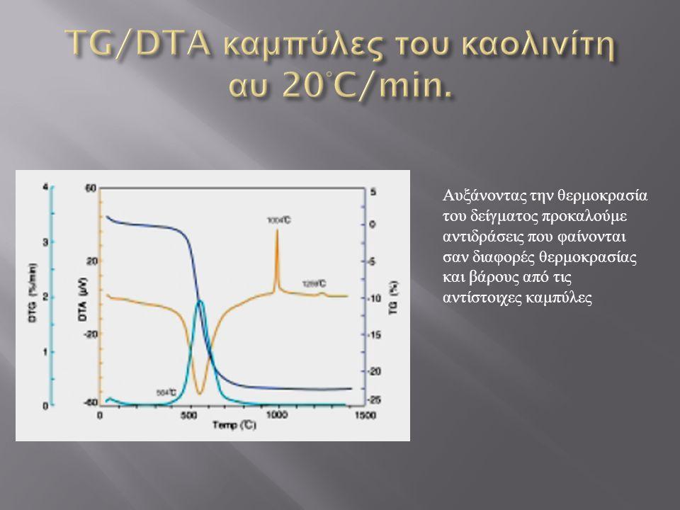 Αυξάνοντας την θερμοκρασία του δείγματος προκαλούμε αντιδράσεις που φαίνονται σαν διαφορές θερμοκρασίας και βάρους από τις αντίστοιχες καμπύλες