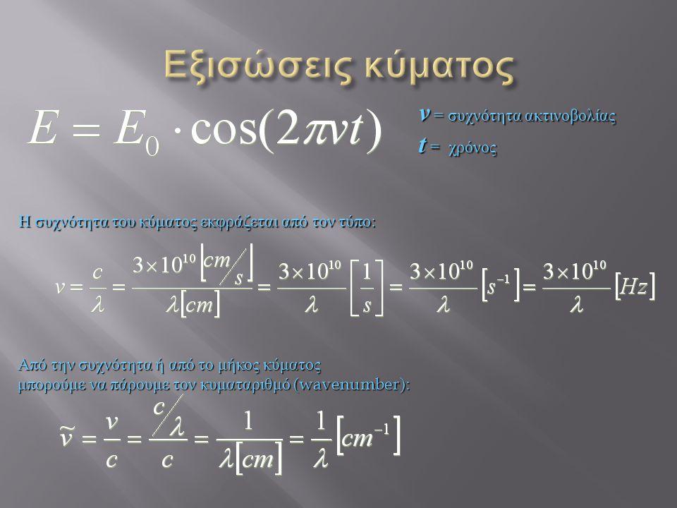 ν = συχνότητα ακτινοβολίας t = χρόνος Η συχνότητα του κύματος εκφράζεται από τον τύπο : Από την συχνότητα ή από το μήκος κύματος μπορούμε να πάρουμε τον κυματαριθμό (wavenumber):