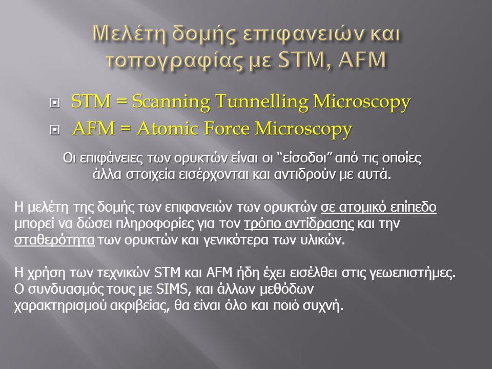  STM = Scanning Tunnelling Microscopy  AFM = Atomic Force Microscopy Οι επιφάνειες των ορυκτών είναι οι είσοδοι από τις οποίες άλλα στοιχεία εισέρχονται και αντιδρούν με αυτά.