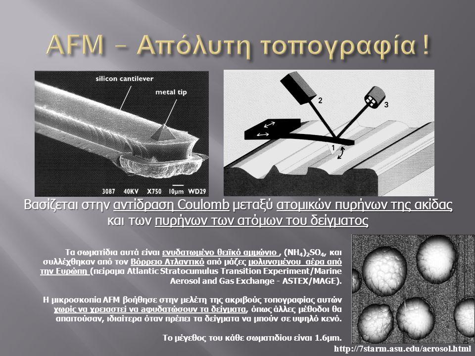 Τα σωματίδια αυτά είναι ενυδατωμένο θειϊκό αμμώνιο, (NH 4 ) 2 SO 4, και συλλέχθηκαν από τον Βόρρειο Ατλαντικό από μάζες μολυνσμένου αέρα από την Ευρώπη (πείραμα Atlantic Stratocumulus Transition Experiment/Marine Aerosol and Gas Exchange - ASTEX/MAGE).