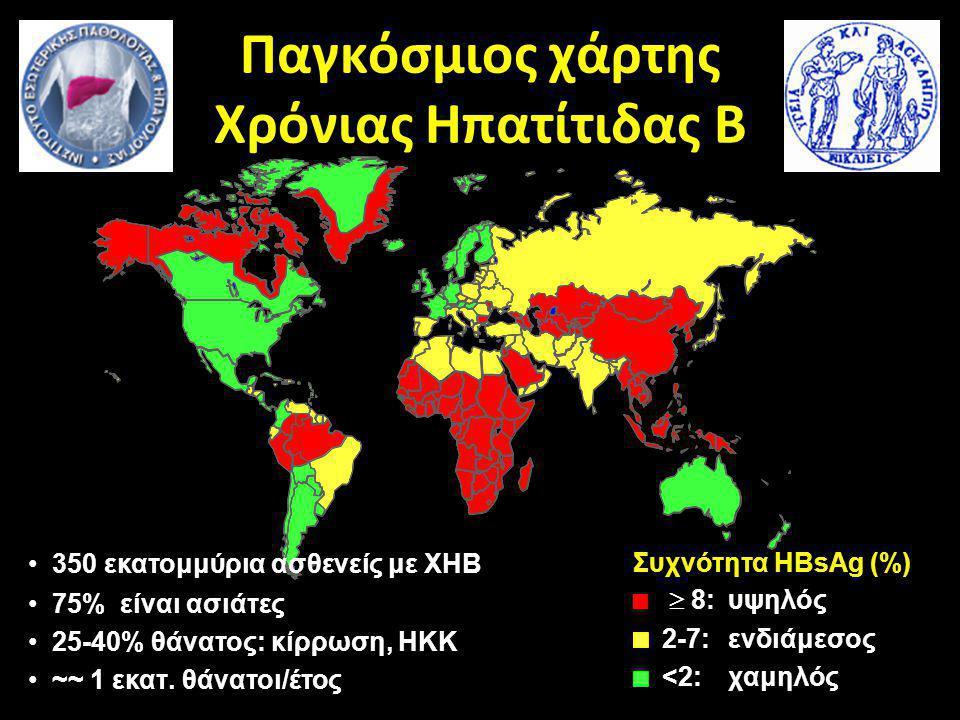 Συχνότητα HBsAg (%)  8:υψηλός 2-7:ενδιάμεσος <2:χαμηλός •350 εκατομμύρια ασθενείς με ΧΗΒ •75% είναι ασιάτες •25-40% θάνατος: κίρρωση, ΗΚΚ •~~ 1 εκατ.