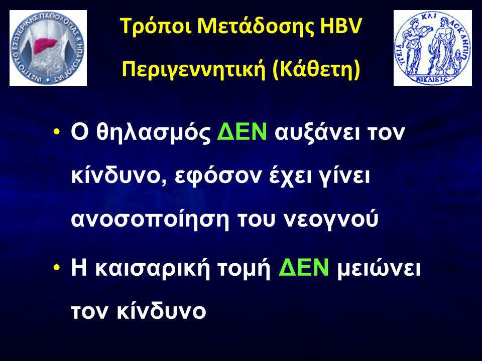 Τρόποι Μετάδοσης HBV Περιγεννητική (Κάθετη) •O θηλασμός ΔΕΝ αυξάνει τον κίνδυνο, εφόσον έχει γίνει ανοσοποίηση του νεογνού •H καισαρική τομή ΔΕΝ μειώνει τον κίνδυνο