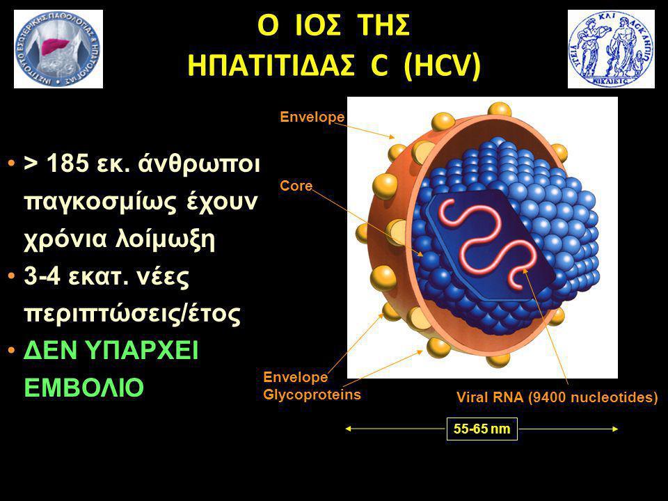Ο ΙΟΣ ΤHΣ ΗΠΑΤΙΤΙΔΑΣ C (HCV) Envelope Core Envelope Glycoproteins Viral RNA (9400 nucleotides) 55-65 nm •> 185 εκ.