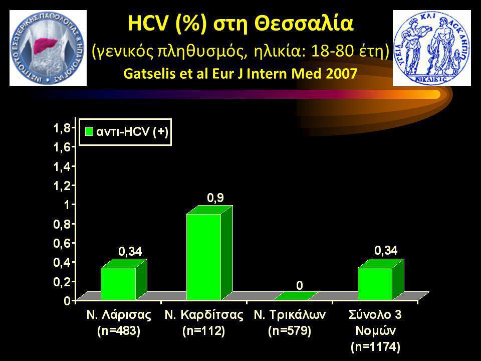 HCV (%) στη Θεσσαλία (γενικός πληθυσμός, ηλικία: 18-80 έτη) Gatselis et al Eur J Intern Med 2007