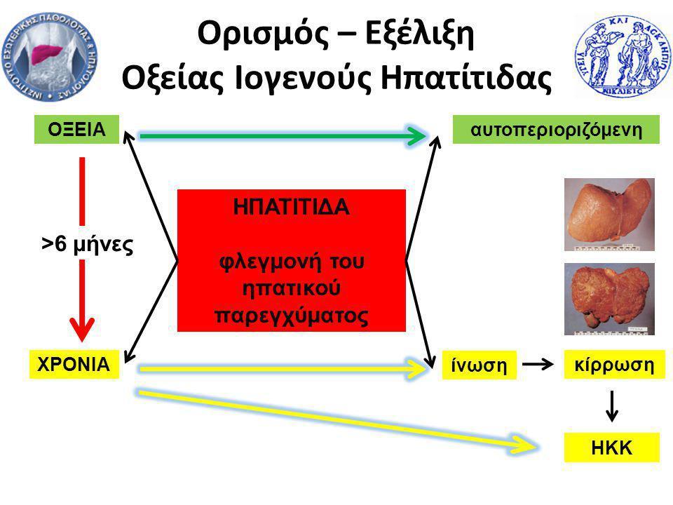 Εξέλιξη της ηπατικής φλεγμονής Χρόνια Ηπατίτιδα → Κίρρωση/ΗΚΚ διήθηση των πυλαίων διαστημάτων από φλεγμονώδη κύτταρα (λεμφοκύτταρα, πλασματοκύτταρα) επέκταση της φλεγμονής εντός του ηπατικού λοβίου (interface hepatitis) συρρέουσα νέκρωση, γεφυροποιός νέκρωση Π-Π ή Π-Φ συνδέσεις αναγεννητικοί όζοι ΚΙΡΡΩΣΗ/ΗΚΚ 30 - 50 χρόνια