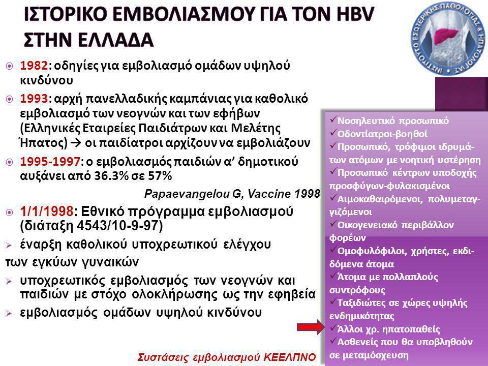  1982: οδηγίες για εμβολιασμό ομάδων υψηλού κινδύνου  1993: αρχή πανελλαδικής καμπάνιας για καθολικό εμβολιασμό των νεογνών και των εφήβων (Ελληνικές Εταιρείες Παιδιάτρων και Μελέτης Ήπατος) → οι παιδίατροι αρχίζουν να εμβολιάζουν  1995-1997: ο εμβολιασμός παιδιών α' δημοτικού αυξάνει από 36.3% σε 57% Papaevangelou G, Vaccine 1998  1/1/1998: Εθνικό πρόγραμμα εμβολιασμού (διάταξη 4543/10-9-97)  έναρξη καθολικού υποχρεωτικού ελέγχου των εγκύων γυναικών  υποχρεωτικός εμβολιασμός των νεογνών και παιδιών με στόχο ολοκλήρωσης ως την εφηβεία  εμβολιασμός ομάδων υψηλού κινδύνου  Νοσηλευτικό προσωπικό  Οδοντίατροι-βοηθοί  Προσωπικό, τρόφιμοι ιδρυμά- των ατόμων με νοητική υστέρηση  Προσωπικό κέντρων υποδοχής προσφύγων-φυλακισμένοι  Αιμοκαθαιρόμενοι, πολυμεταγ- γιζόμενοι  Οικογενειακό περιβάλλον φορέων  Ομοφυλόφιλοι, χρήστες, εκδι- δόμενα άτομα  Άτομα με πολλαπλούς συντρόφους  Ταξιδιώτες σε χώρες υψηλής ενδημικότητας  Άλλοι χρ.