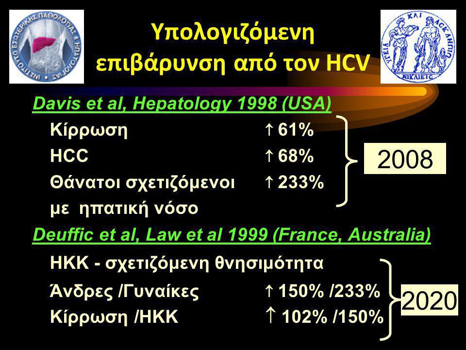 Υπολογιζόμενη επιβάρυνση από τον HCV Davis et al, Hepatology 1998 (USA) Κίρρωση  61% HCC  68% Θάνατοι σχετιζόμενοι  233% με ηπατική νόσο Deuffic et al, Law et al 1999 (France, Australia) HKK - σχετιζόμενη θνησιμότητα Άνδρες /Γυναίκες  150% /233% Κίρρωση /HKK  102% /150% 2020 2008