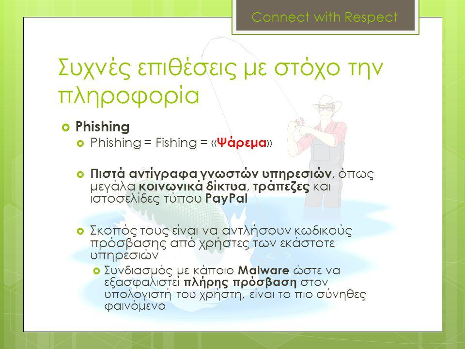 Συχνές επιθέσεις με στόχο την πληροφορία  Phishing  Phishing = Fishing = « Ψάρεμα »  Πιστά αντίγραφα γνωστών υπηρεσιών, όπως μεγάλα κοινωνικά δίκτυ