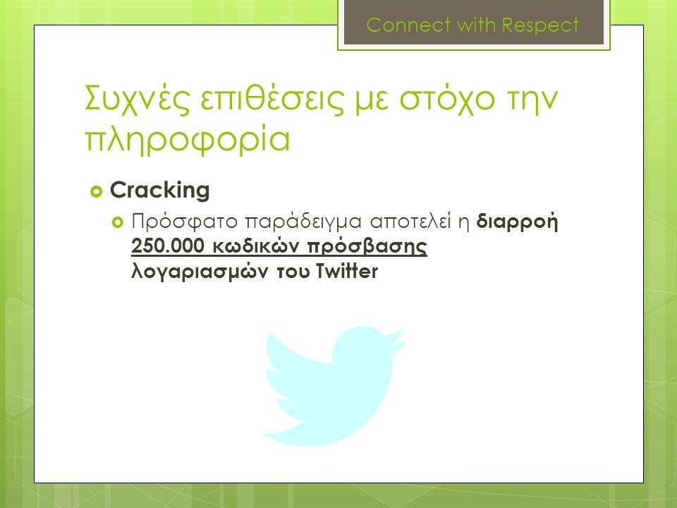 Συχνές επιθέσεις με στόχο την πληροφορία  Cracking  Πρόσφατο παράδειγμα αποτελεί η διαρροή 250.000 κωδικών πρόσβασης λογαριασμών του Twitter Connect