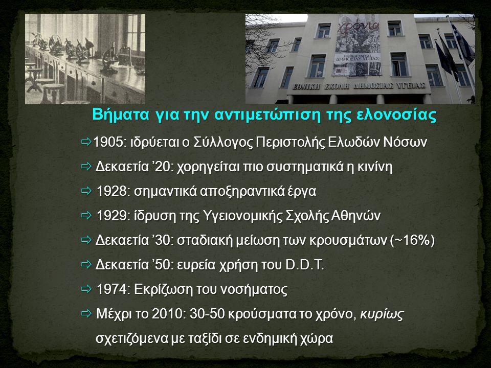  1905: ιδρύεται ο Σύλλογος Περιστολής Ελωδών Νόσων  Δεκαετία '20: χορηγείται πιο συστηματικά η κινίνη  1928: σημαντικά αποξηραντικά έργα  1929: ίδ