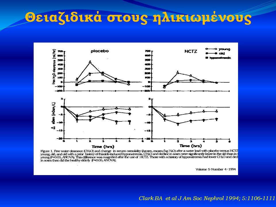 Θειαζιδικά στους ηλικιωμένους Clark BA et al J Am Soc Nephrol 1994; 5:1106-1111