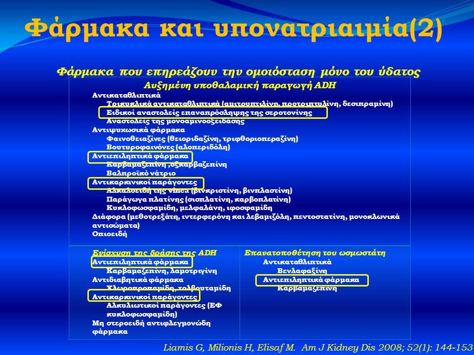 Αυξημένη υποθαλαμική παραγωγή ADH Αντικαταθλιπτικά Τρικυκλικά αντικαταθλιπτικά (αμιτρυπτιλίνη, προτριπτυλίνη, δεσιπραμίνη) Ειδικοί αναστολείς επαναπρόσληψης της σεροτονίνης Αναστολείς της μονοαμινοοξειδάσης Αντιψυχωσικά φάρμακα Φαινοθειαζίνες (θειοριδαζίνη, τριφθοριοπεραζίνη) Βουτυροφαινόνες (αλοπεριδόλη) Αντιεπιληπτικά φάρμακα Καρβαμαζεπίνη,οξκαρβαζεπίνη Βαλπροϊκό νάτριο Αντικαρκινικοί παράγοντες Αλκαλοειδή της vinca (βινκριστίνη, βινπλαστίνη) Παράγωγα πλατίνης (σισπλατίνη, καρβοπλατίνη) Κυκλοφωσφαμίδη, μελφαλάνη, ιφοσφαμίδη Διάφορα (μεθοτρεξάτη, ιντερφερόνη και λεβαμιζόλη, πεντοστατίνη, μονοκλωνικά αντισώματα) Οπιοειδή Ενίσχυση της δράσης της ADH Αντιεπιληπτικά φάρμακα Καρβαμαζεπίνη, λαμοτριγίνη Αντιδιαβητικά φάρμακα Χλωροπροπαμίδη, τολβουταμίδη Αντικαρκινικοί παράγοντες Αλκυλιωτικοί παράγοντες (ΕΦ κυκλοφωσφαμίδη) Μη στεροειδή αντιφλεγμονώδη φάρμακα Επανατοποθέτηση του ωσμωστάτη Αντικαταθλιπτικά Βενλαφαξίνη Αντιεπιληπτικά φάρμακα Καρβαμαζεπίνη Φάρμακα και υπονατριαιμία(2) Φάρμακα που επηρεάζουν την ομοιόσταση μόνο του ύδατος Liamis G, Milionis H, Elisaf M.