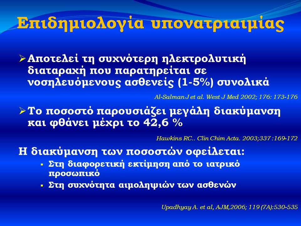 Υπονατριαιμία εκ φαρμάκων  Δεν μπορεί να προβλεφθεί η ανάπτυξη ή μη υπονατριαιμίας από ένα φαρμακευτικό σκεύασμα  Εξαρτάται από τη συνυπάρχουσα παθολογία και κυρίως από τη νεφρική λειτουργία  Mπορεί να είναι και η πρώτη εκδήλωση νεφρικής δυσλειτουργίας Baglin A et al Presse Med 1992; 21(31):1459-1463 Burkhardt H et al J Nephrol 2005; 18 (2):166-173