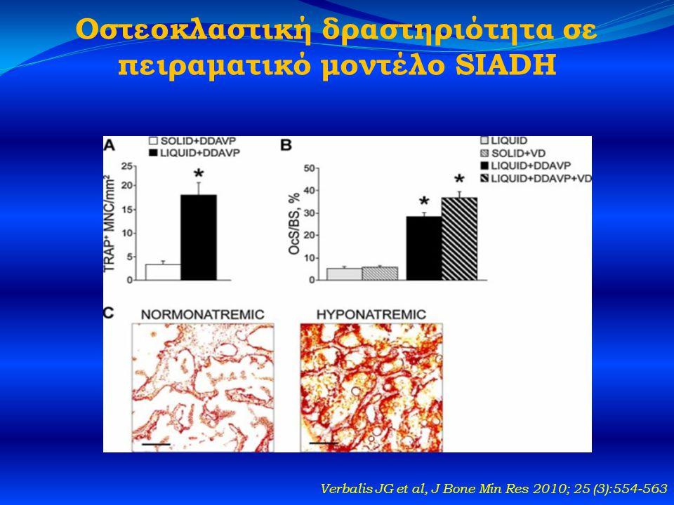 Οστεοκλαστική δραστηριότητα σε πειραματικό μοντέλο SIADH Verbalis JG et al, J Bone Min Res 2010; 25 (3):554-563