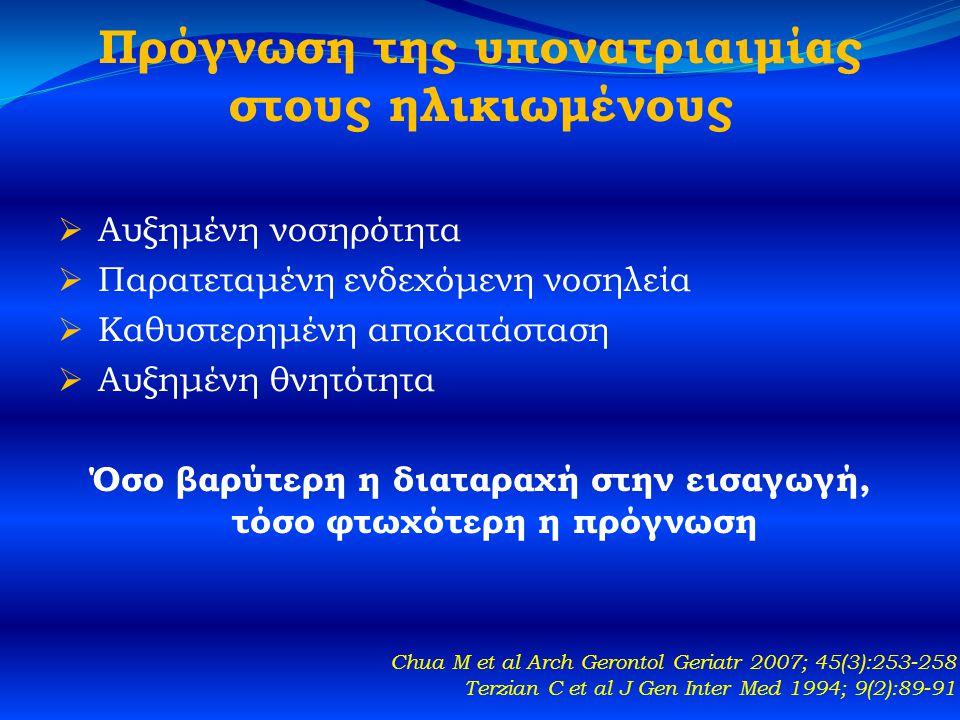 Πρόγνωση της υπονατριαιμίας στους ηλικιωμένους  Αυξημένη νοσηρότητα  Παρατεταμένη ενδεχόμενη νοσηλεία  Καθυστερημένη αποκατάσταση  Αυξημένη θνητότητα Όσο βαρύτερη η διαταραχή στην εισαγωγή, τόσο φτωχότερη η πρόγνωση Chua M et al Arch Gerontol Geriatr 2007; 45(3):253-258 Terzian C et al J Gen Inter Med 1994; 9(2):89-91