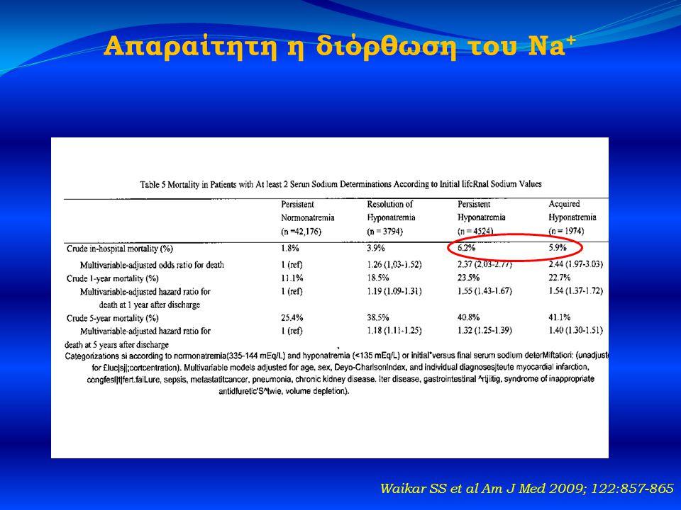 Απαραίτητη η διόρθωση του Na + Waikar SS et al Am J Med 2009; 122:857-865