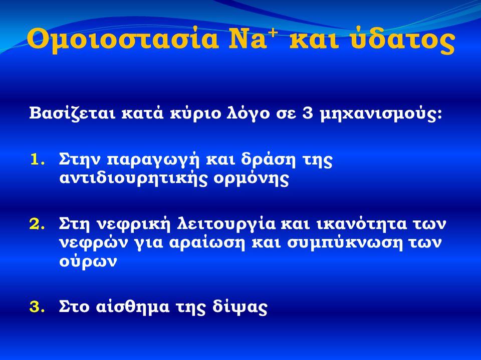 Ομοιοστασία Na + και ύδατος Βασίζεται κατά κύριο λόγο σε 3 μηχανισμούς: 1.