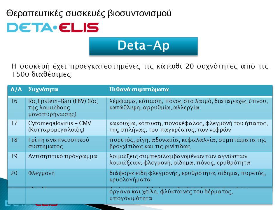 Θεραπευτικές συσκευές βιοσυντονισμού Deta-Ap Η συσκευή έχει προεγκατεστημένες τις κάτωθι 20 συχνότητες από τις 1500 διαθέσιμες: