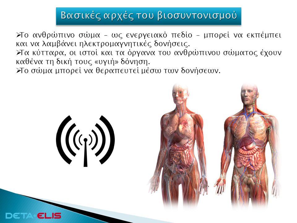  Το ανθρώπινο σώμα – ως ενεργειακό πεδίο – μπορεί να εκπέμπει και να λαμβάνει ηλεκτρομαγνητικές δονήσεις.  Τα κύτταρα, οι ιστοί και τα όργανα του αν