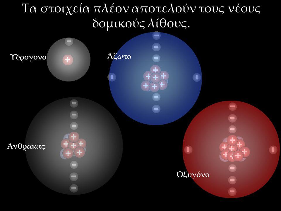 Τα στοιχεία πλέον αποτελούν τους νέους δομικούς λίθους. Υδρογόνο Άζωτο Οξυγόνο Άνθρακας