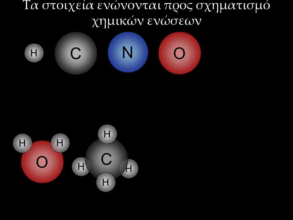 H H H N C O Τα στοιχεία ενώνονται προς σχηματισμό χημικών ενώσεων O H H C H C H