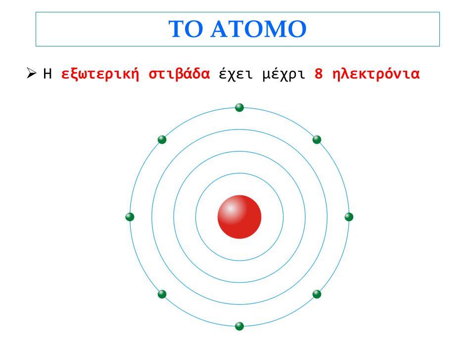 ΤΟ ΑΤΟΜΟ  Η εξωτερική στιβάδα έχει μέχρι 8 ηλεκτρόνια