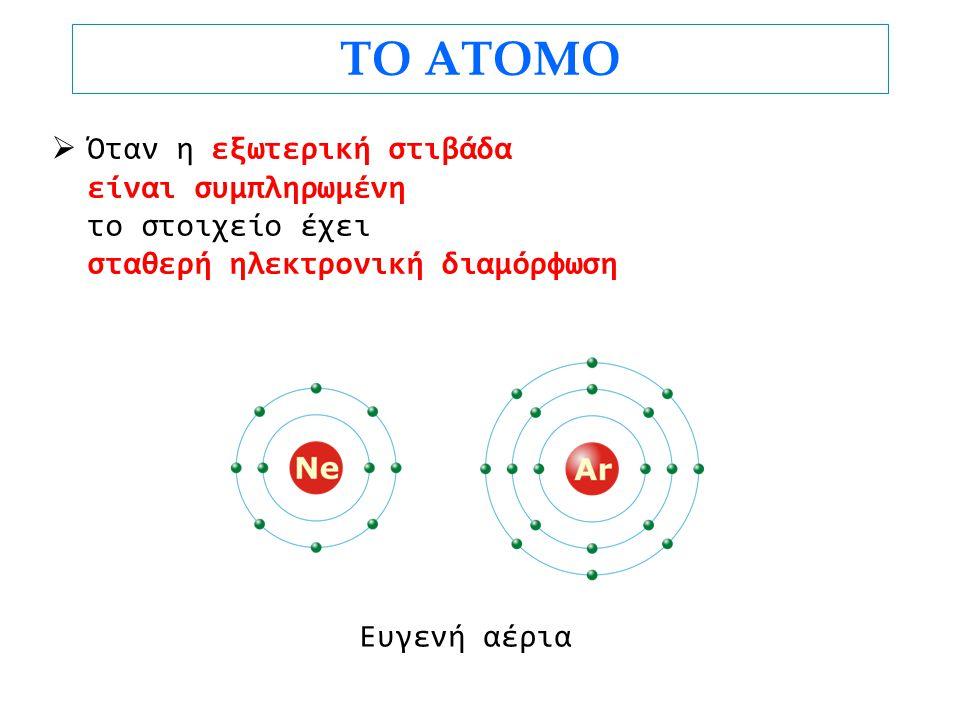 ΤΟ ΑΤΟΜΟ  Όταν η εξωτερική στιβάδα είναι συμπληρωμένη το στοιχείο έχει σταθερή ηλεκτρονική διαμόρφωση Ευγενή αέρια