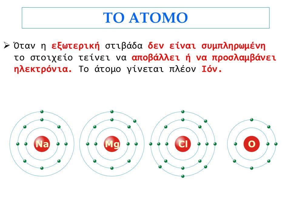 ΤΟ ΑΤΟΜΟ  Όταν η εξωτερική στιβάδα δεν είναι συμπληρωμένη το στοιχείο τείνει να αποβάλλει ή να προσλαμβάνει ηλεκτρόνια. Το άτομο γίνεται πλέον Ιόν.
