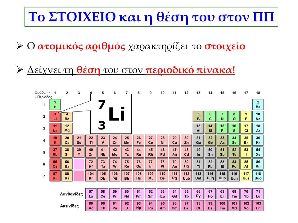  Ο ατομικός αριθμός χαρακτηρίζει το στοιχείο  Δείχνει τη θέση του στον περιοδικό πίνακα! Li 7373 Το ΣΤΟΙΧΕΙΟ και η θέση του στον ΠΠ