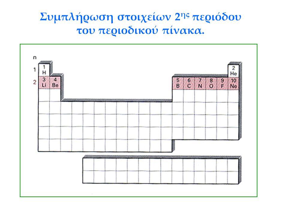 Συμπλήρωση στοιχείων 2 ης περιόδου του περιοδικού πίνακα.