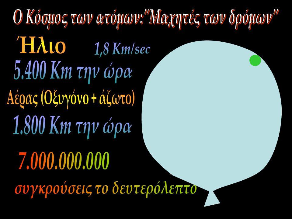 Το μοντέλο του Bohr για το άτομο Σχεδίασα τα ηλεκτρόνια να περιστρέφονται γύρω από τον πυρήνα όπως οι πλανήτες γύρω από τον ήλιο.