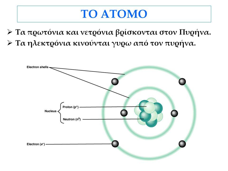  Τα πρωτόνια και νετρόνια βρίσκονται στον Πυρήνα.  Τα ηλεκτρόνια κινούνται γυρω από τον πυρήνα. ΑΤΟΜΟ ΤΟ ΑΤΟΜΟ