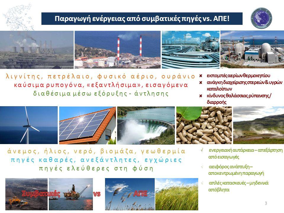 Ανάπτυξη των ΑΠΕ από σήμερα και στο μέλλον  Η Ανάπτυξη των ΑΠΕ είναι μονόδρομος σήμερα, και σημαίνει:  Ουσιαστική απελευθέρωση της αγοράς  Μαζική ανάπτυξη των ΑΠΕ και ιδιαίτερα της αιολικής ενέργειας  Επενδυτική ασφάλεια και διαφάνεια κόστους για τον καταναλωτή  Η εκμετάλλευση των ΑΠΕ είναι «εργαλείο» εξόδου από την κρίση, ανάπτυξης, δημιουργίας θέσεων εργασίας και ενεργειακής ανεξαρτησίας  Σύμφωνα με νέα μελέτη του WWF, αν η Ευρώπη συνεχίσει στον ίδιο δρόμο, η μείωση των εκπομπών αερίων θα αγγίξει μόλις το 40% έως το 2050.