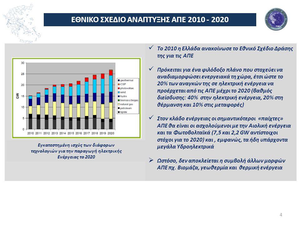 ΕΘΝΙΚΟ ΣΧΕΔΙΟ ΑΝΑΠΤΥΞΗΣ ΑΠΕ 2010 - 2020 4  Το 2010 η Ελλάδα ανακοίνωσε το Εθνικό Σχέδιο Δράσης της για τις ΑΠΕ  Πρόκειται για ένα φιλόδοξο πλάνο που στοχεύει να αναδιαμορφώσει ενεργειακά τη χώρα, έτσι ώστε το 20% των αναγκών της σε ηλεκτρική ενέργεια να προέρχεται από τις ΑΠΕ μέχρι το 2020 (βαθμός διείσδυσης: 40% στην ηλεκτρική ενέργεια, 20% στη θέρμανση και 10% στις μεταφορές)  Στον κλάδο ενέργειας οι σημαντικότεροι «παίχτες» ΑΠΕ θα είναι οι ασχολούμενοι με την Αιολική ενέργεια και τα Φωτοβολταϊκά (7,5 και 2,2 GW αντίστοιχοι στόχοι για το 2020) και, εμφανώς, τα ήδη υπάρχοντα μεγάλα Υδροηλεκτρικά  Ωστόσο, δεν αποκλείεται η συμβολή άλλων μορφών ΑΠΕ πχ.