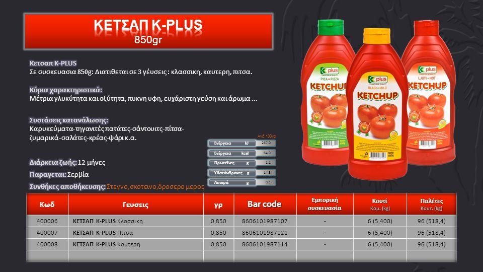 14,3 ΥδατάνΘρακες g 1,1 Πρωτεΐνες g 64,0 Ενέργεια kcal 267,0 Ενέργεια kJ 0,1 Λιπαρά g Ανά 100γρ