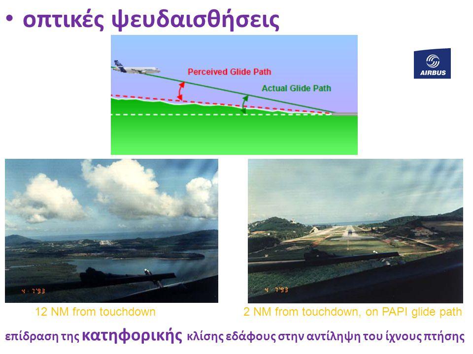 12 NM from touchdown2 NM from touchdown, on PAPI glide path επίδραση της κατηφορικής κλίσης εδάφους στην αντίληψη του ίχνους πτήσης • οπτικές ψευδαισθ
