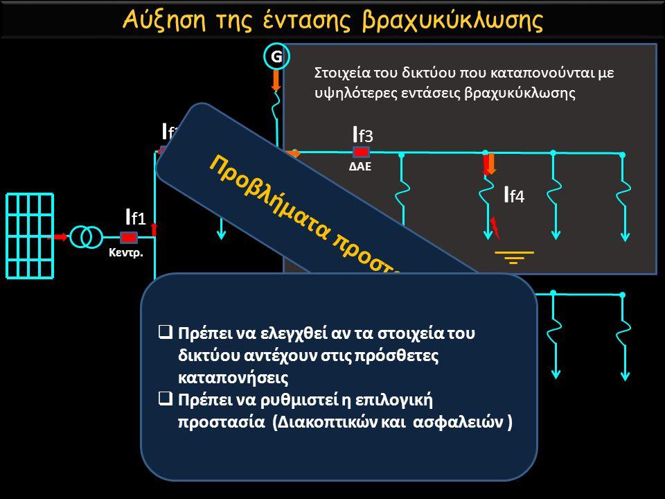 I f3 ΔΑΕ I f1 I f2 I f4 G I f3 = I f4 > I f1 = I f2 Στοιχεία του δικτύου που καταπονούνται με υψηλότερες εντάσεις βραχυκύκλωσης Αύξηση της έντασης βρα