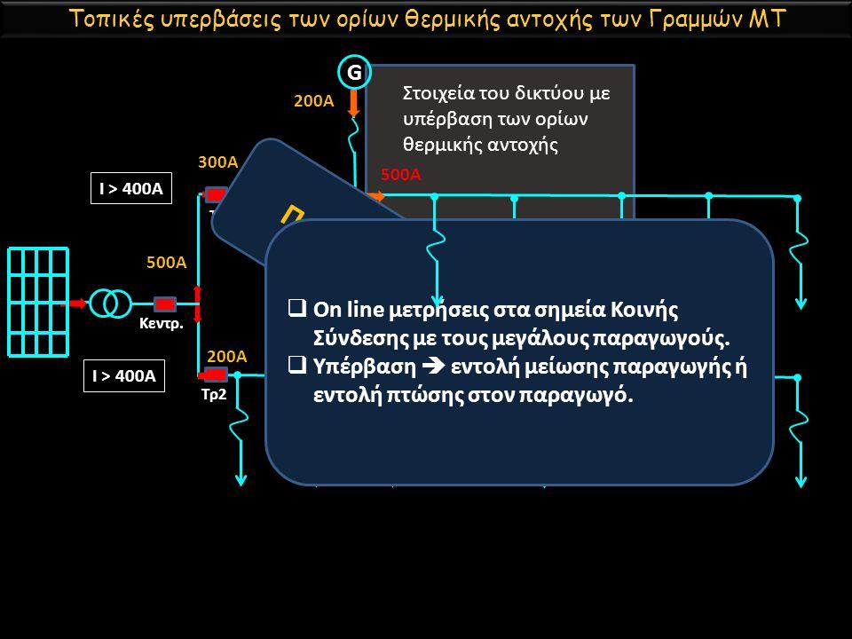 G Στοιχεία του δικτύου με υπέρβαση των ορίων θερμικής αντοχής Τοπικές υπερβάσεις των ορίων θερμικής αντοχής των Γραμμών ΜΤ Κεντρ. Τρ2 Τρ1 Προβλήματα π